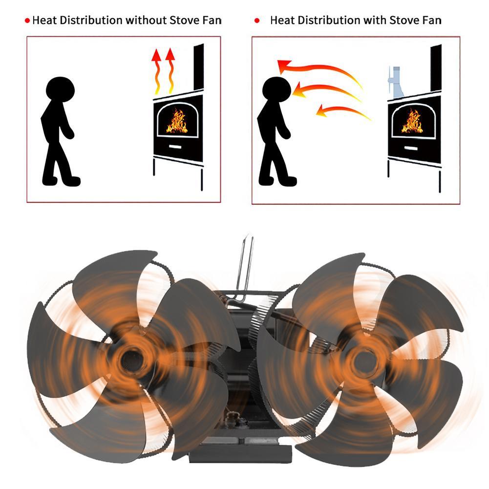 10 شفرة الموقد مروحة مزدوجة الرأس الصامت الحرارية التدفئة الحرارة بالطاقة موقد مروحة للخشب سخان أداة توزيع الحرارة 10 Bl