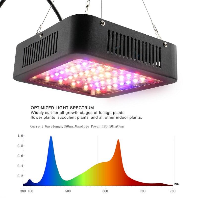 New Design Full Spectrum LED Grow Light 600W/1200W Plant Lamp For Indoor Nursery Flower Fruit Veg Hydroponics Tent Box Fitolampy enlarge