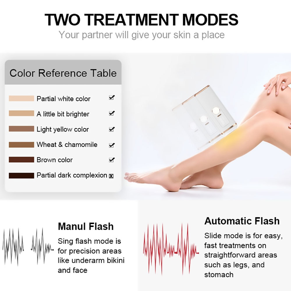 MAXFRESH Hair Removal Machine Permanent Face Body 3 IN 1 Ipl Electric Depilador  LCD Display Epilator Laser 990000 Flashes enlarge