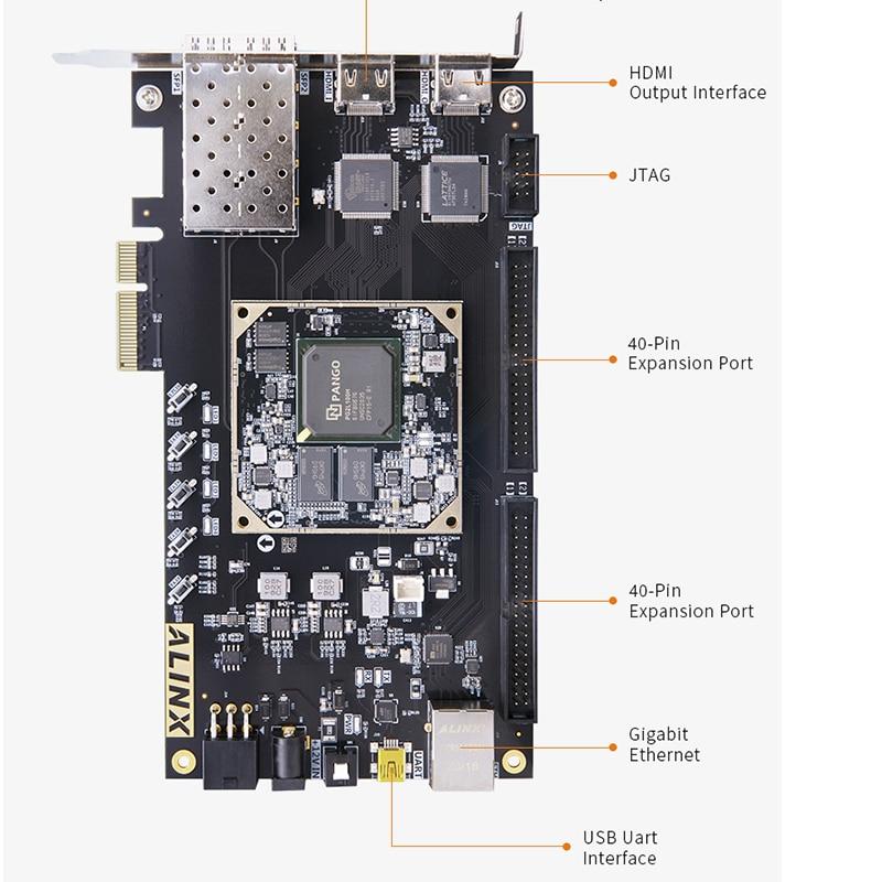 ALINX AXP100 :PANGOMICRO Logos2 PG2L100H FPGA PCIe SFP FPGA  Board enlarge