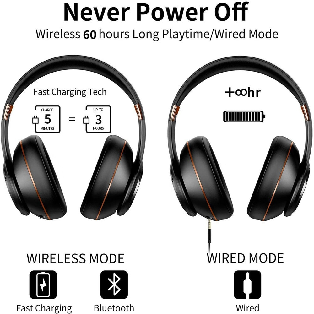 B27 Wireless Bluetooth 5.0 Headphones 60H Play time Low Latency Gaming Headset Stereo with Mic Over Ear Earphone for Phone PC enlarge
