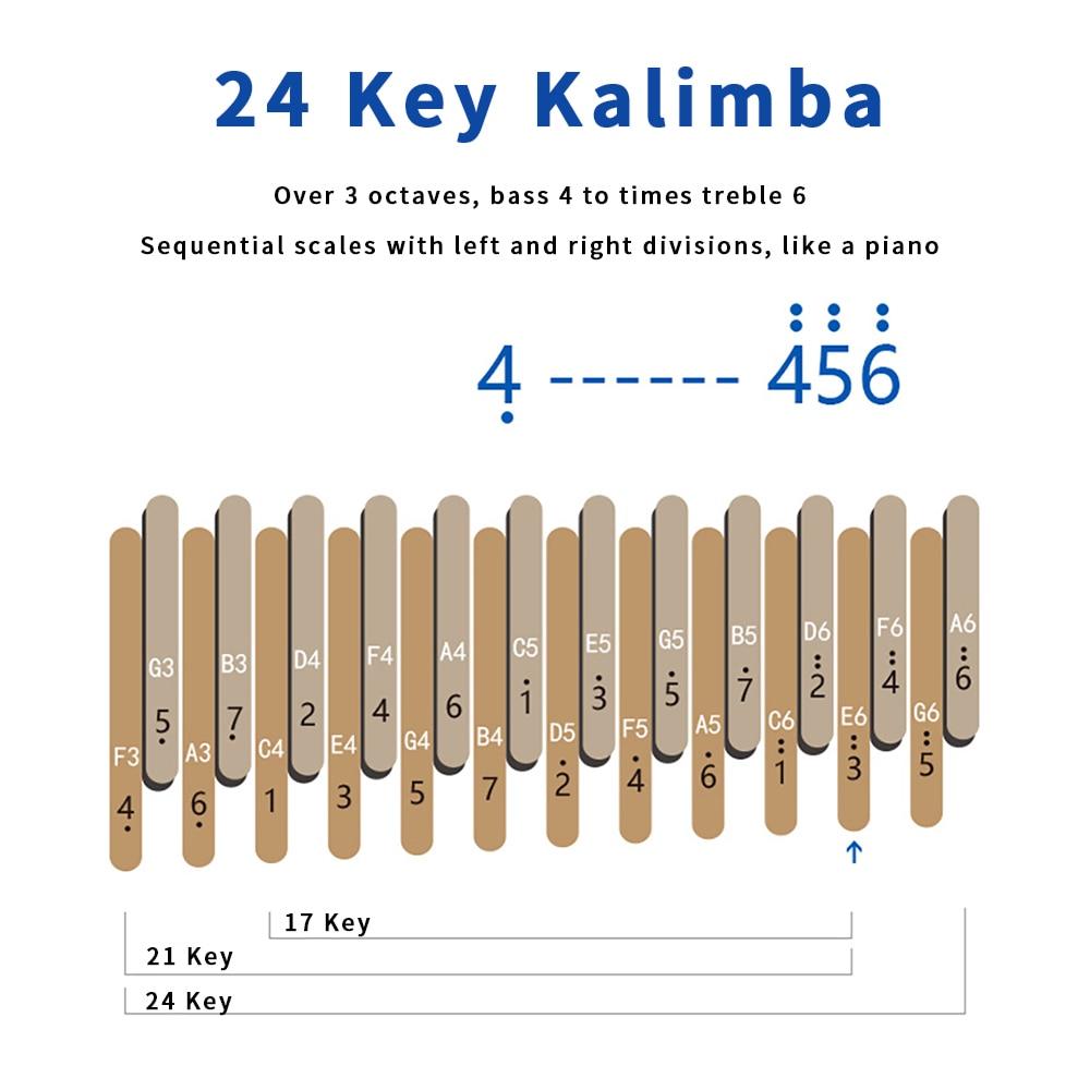 Double Layer Kalimba  34/24 Key Thumb Finger Piano Calimba Mbira Black Walnut Keyboard Musical instrument Christmas Gift enlarge