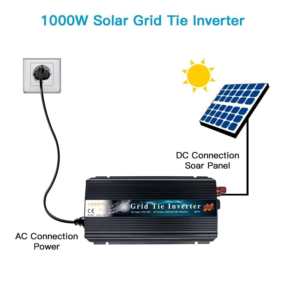 Cheap Inversores solares