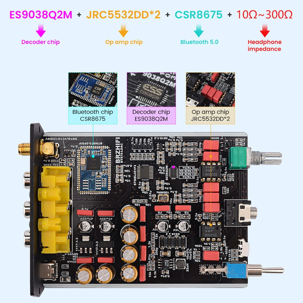 AIYIMA Audio Decoder DAC ES9038 CSR8675 Car Bluetooth Adapter APTX HD LDAC Stereo Headphone Amplifier 24Bit 96KHz USB Coaxial enlarge