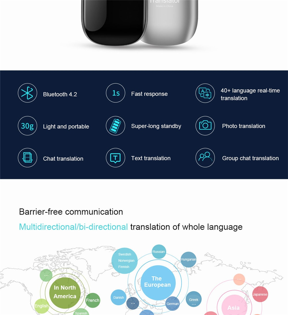 Smart Voice Translator Smart Instant Real Time Voice 40+Languages Travel Business Translator For IPhone & Android enlarge
