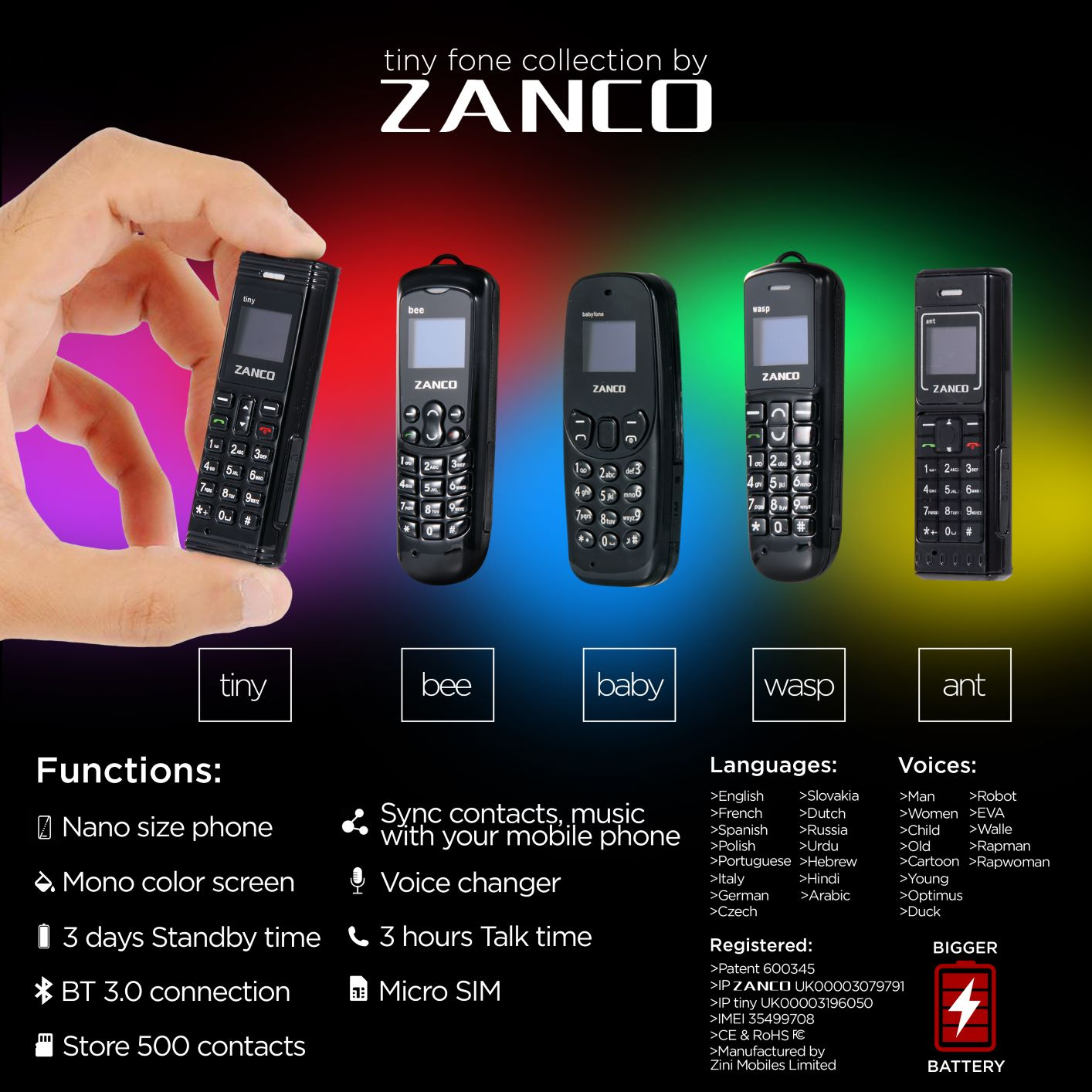 ZANCO x 5 tiny fone collection mixed zanco mini phones cellular phone unlocked cell phone Buy direct from manufacturers