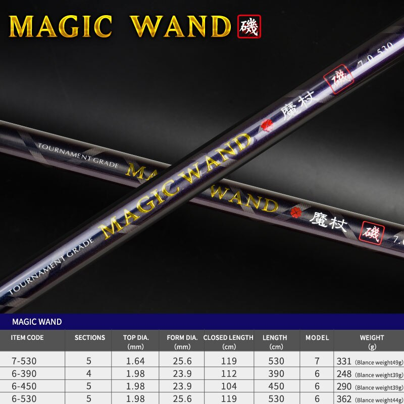 Kyorim MAGIC WAND ROCK FISHING ROD 3.9M/4.5M/5.3MSIC GUIDE CUSTOM RELL SEAT 36T HIGH CARBON TECHNOLOGY POWER+SPECIA-X PROFESSION enlarge