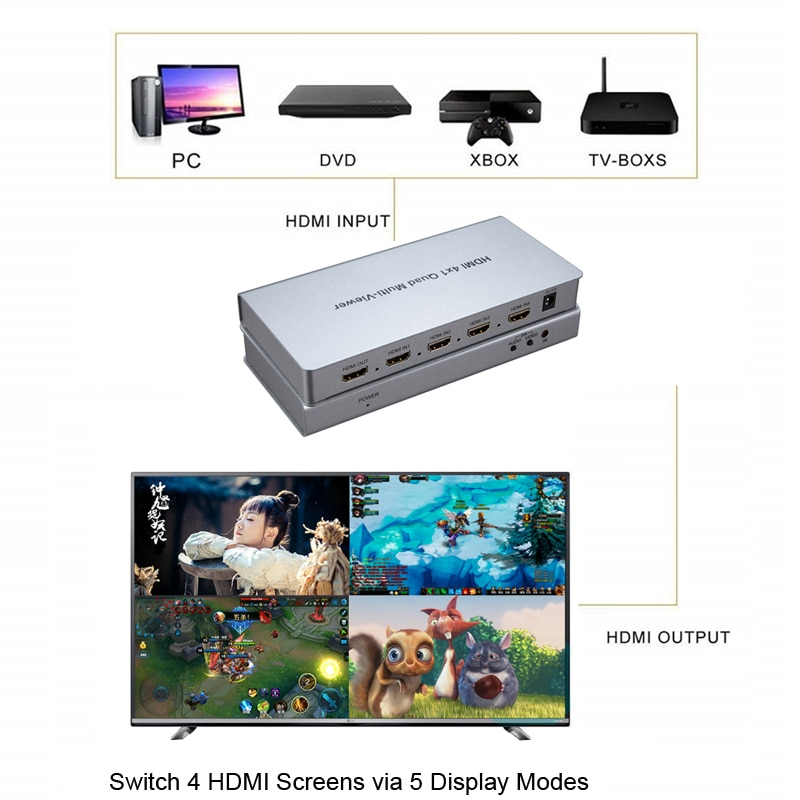 HDMI 4x1 Quad Multi-Viewer Seamless HDMI Switch Screen Splitter With Remote Control 4 In 1 Out HDMI Switch With 5 Display Modes enlarge