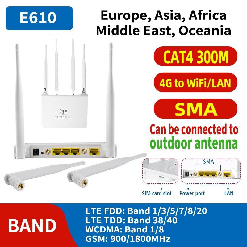 E610 Wireless CPE 4G Wifi Router Portable Gateway FDD TDD LTE WCDMA GSM Global Unlock External Antennas SIM Card Slot WAN/LAN