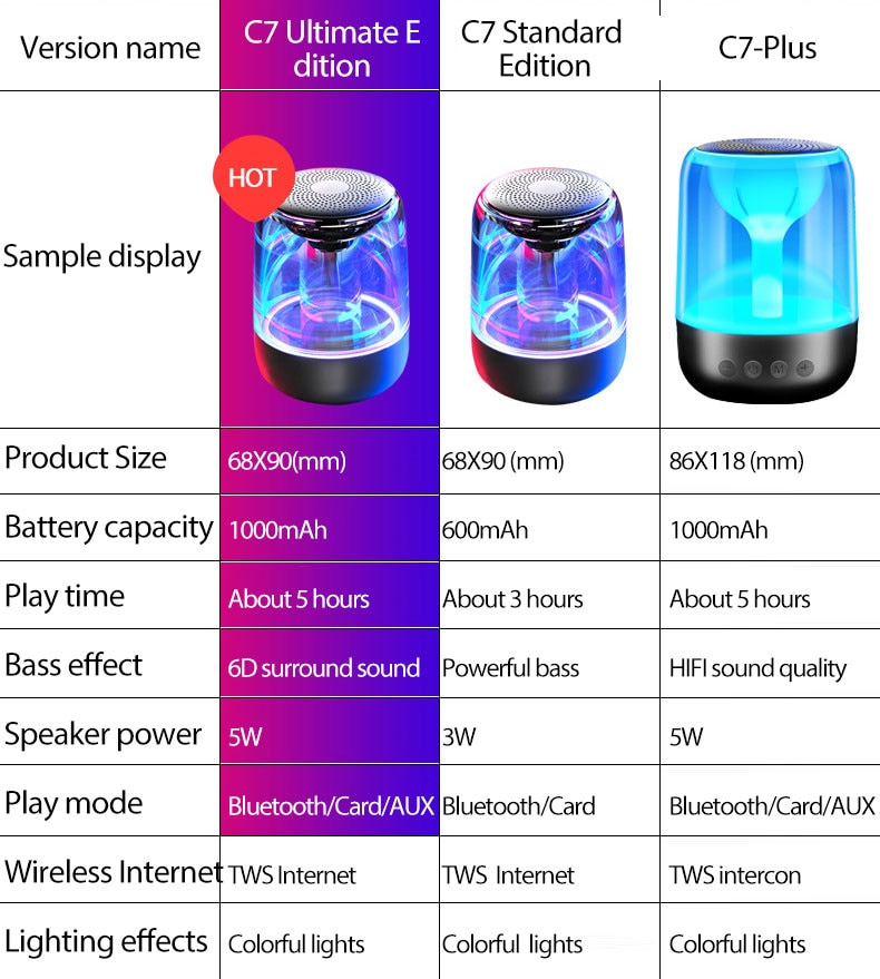 Portable Bluetooth speaker 5.0, column wireless speakers, powerful 6D radio and bass, variable color LED lights enlarge