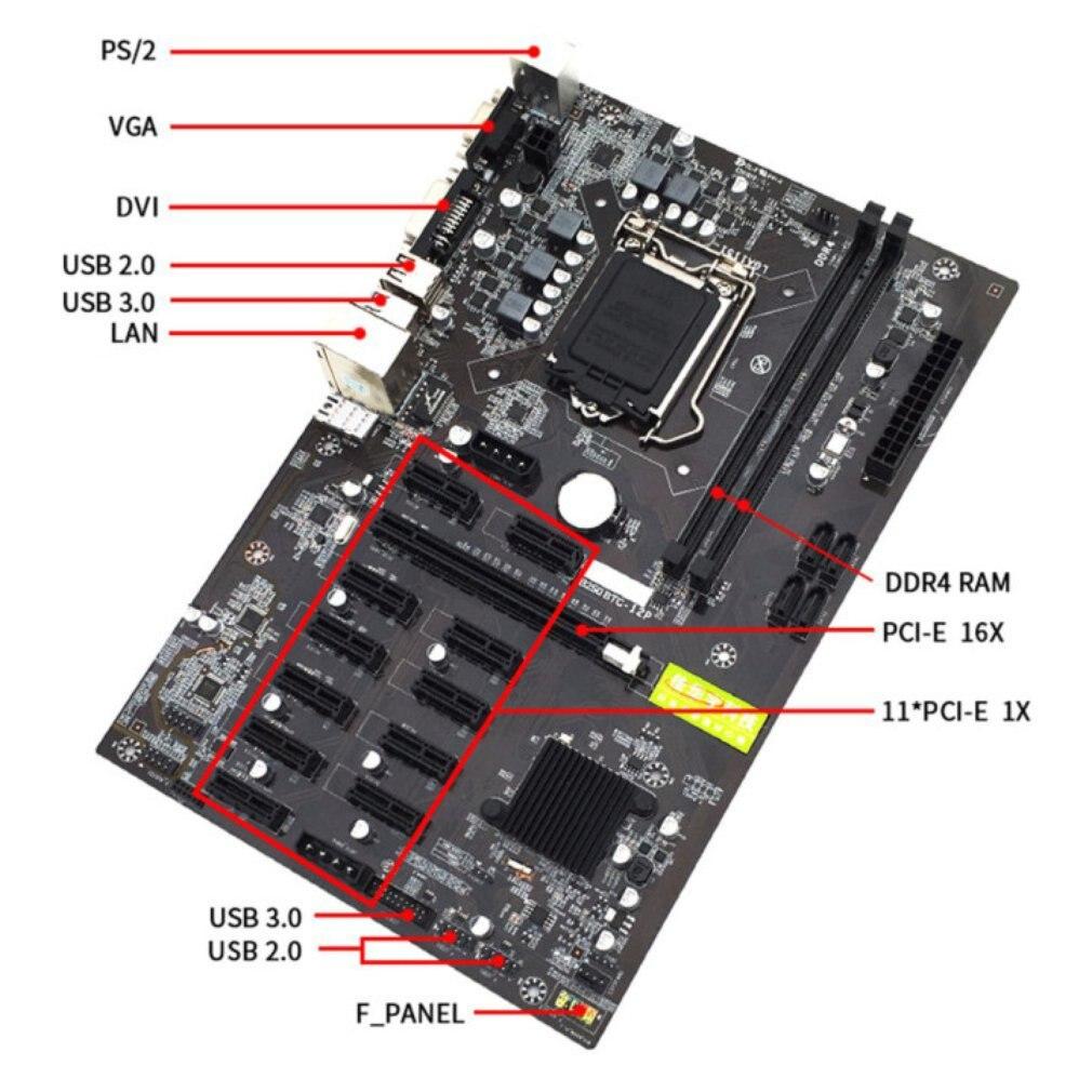 حار جديد B250BTC 12 بطاقة جرافيكس فتحات 1151 واجهة DDR4 لوحة أم للكمبيوتر دقيق صنعة اللوحة تسليم سريع