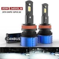 h4 led car light bulbs h7 h8 h11 h1 9005 9006 hb3 headlight for car lamp turbo bulbs for auto 12v canbus luces led para auto