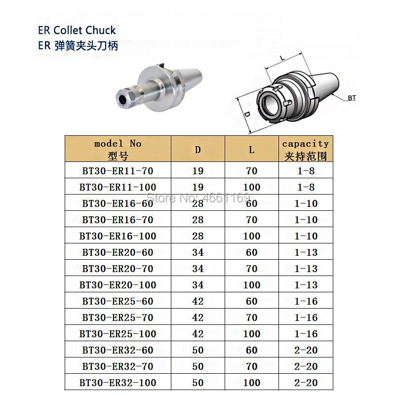 BT30 ER16 ER20 ER25 ER32 70L 100L CNC tool holder with pull studs Machining center machine tool spindle milling cutter fixture enlarge