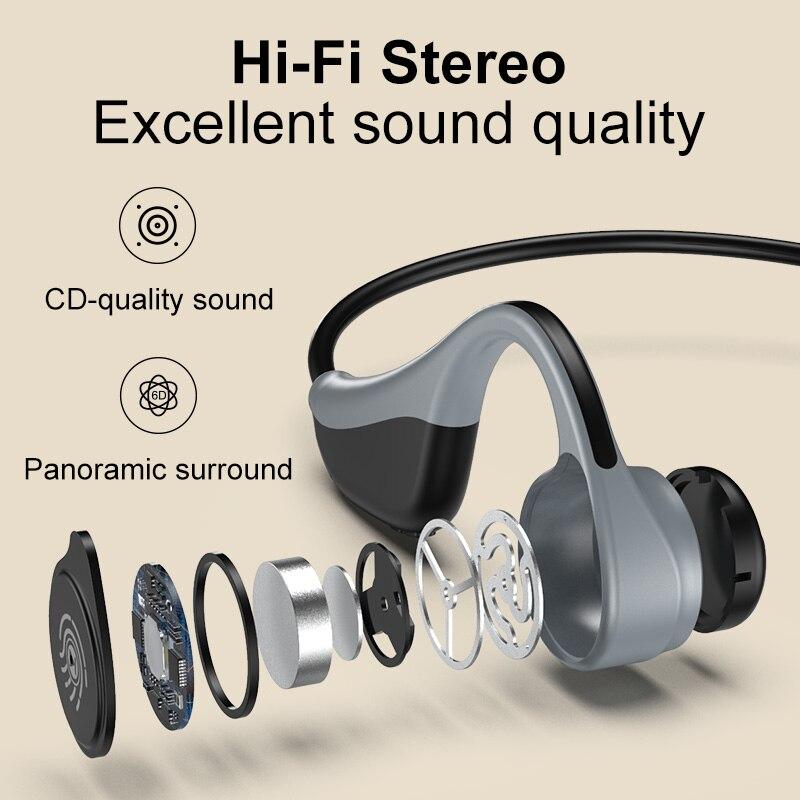 For Xiaomi Huawei  Wireless Earphone Bone Conduction Bluetooth 5.0 Headphones Sports Stereo Long Standby Waterproof Headsets enlarge