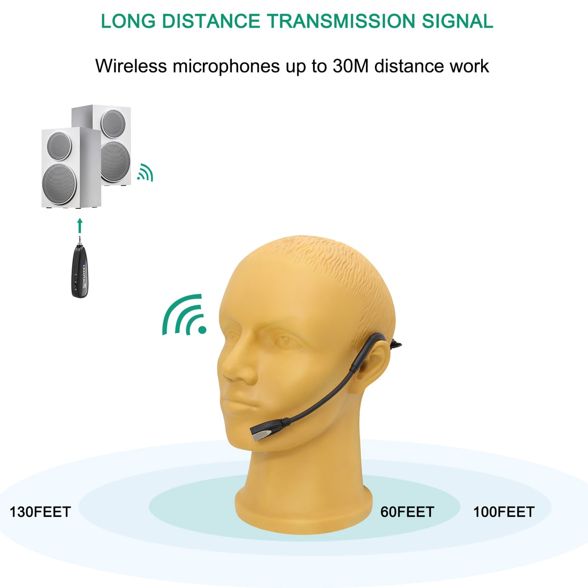 Rechargeable 2.4G Wireless Headset Microphone with Wireless Receiver for Voice Amplifier Stage Speaker Public Speaking Teaching enlarge