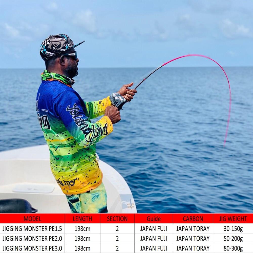 2 Section 198cm Fuji Slow Jigging Rod Saltwater Japan Fuji Guide Rings Reel Seat Fishing Pole Boat Sea Fishing Casting Rod enlarge