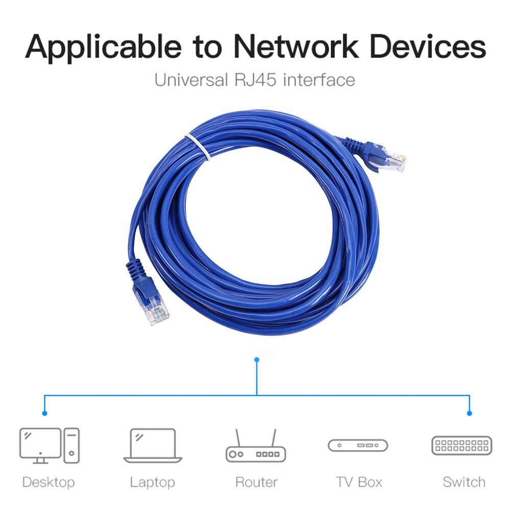 Ordenador portátil Cat 5/5E Cable de Ethernet de alta velocidad 1Gbps red...