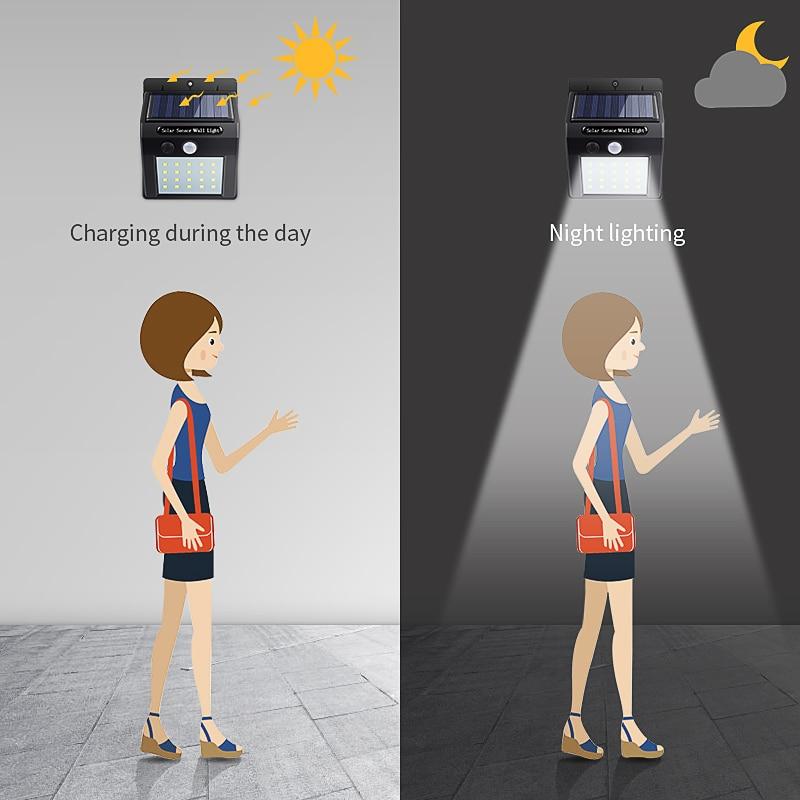 Solar Powered Gadgets 20 LED Solar Powered PIR Motion Sensor Light Waterproof Garden Security Wall L