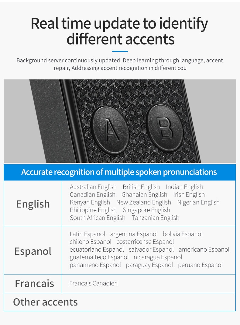 Real Time Language Translator Learning Portable For Traveling Meeting Smart Bluetooth Interpreter Rechargeable Two Way Voice enlarge