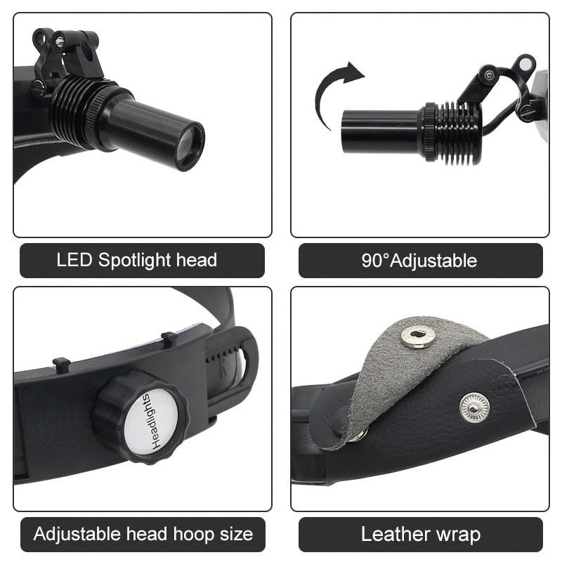 30000LUX LED Dental Headlight Adjustable Light Spot Headlamp Rechargeable Battery for ENT Surgery Operation Loupe Head Light enlarge