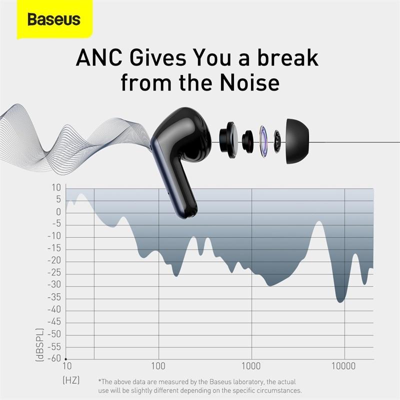Baseus S1 Pro ANC Bluetooth 5.1 Earphone TWS True Wireless Earbud Hi-Fi Audio Touch Control Noise Reduction Gaming Headphone enlarge
