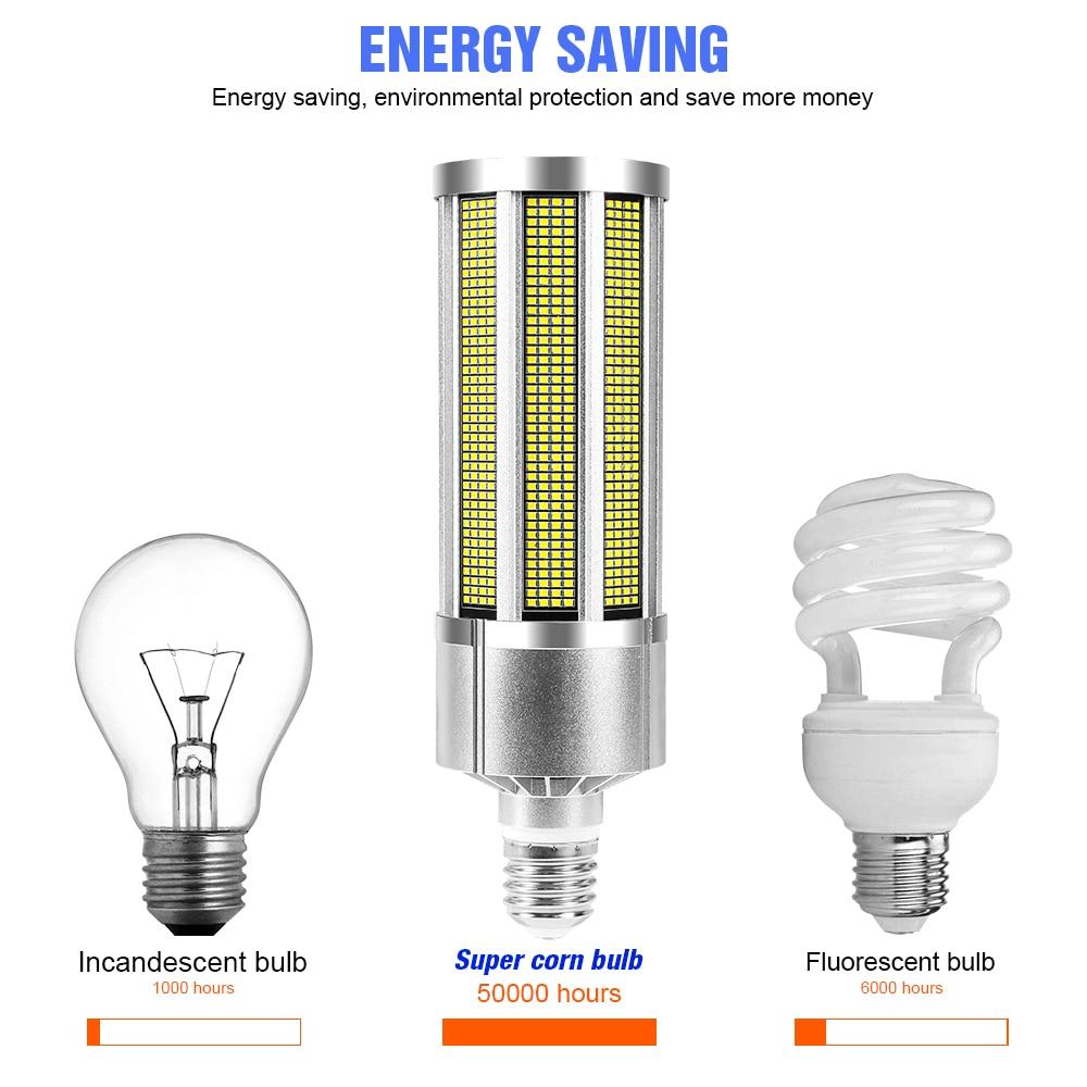 Led Lamp E39 Corn Bulb 220V Lampada LED Spotlight 150W 200W 240W Corn Light High Power Lamp 110V Outdoor Warehouse Lighting 2835 enlarge