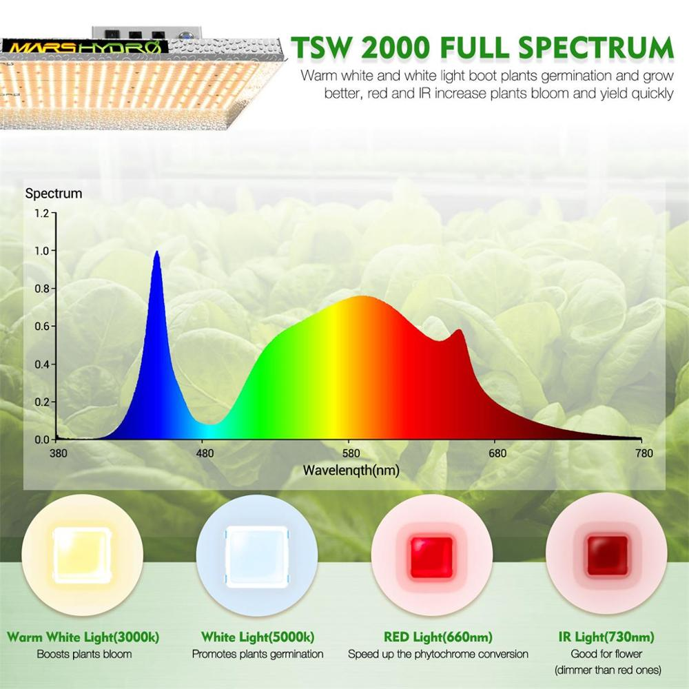 Mars Hydro TSW 2000W And 120x120cm Grow Tent LED Grow Light Indoor Plants Veg Flower Replace HPS/HID Hydroponics Full Spectrum enlarge