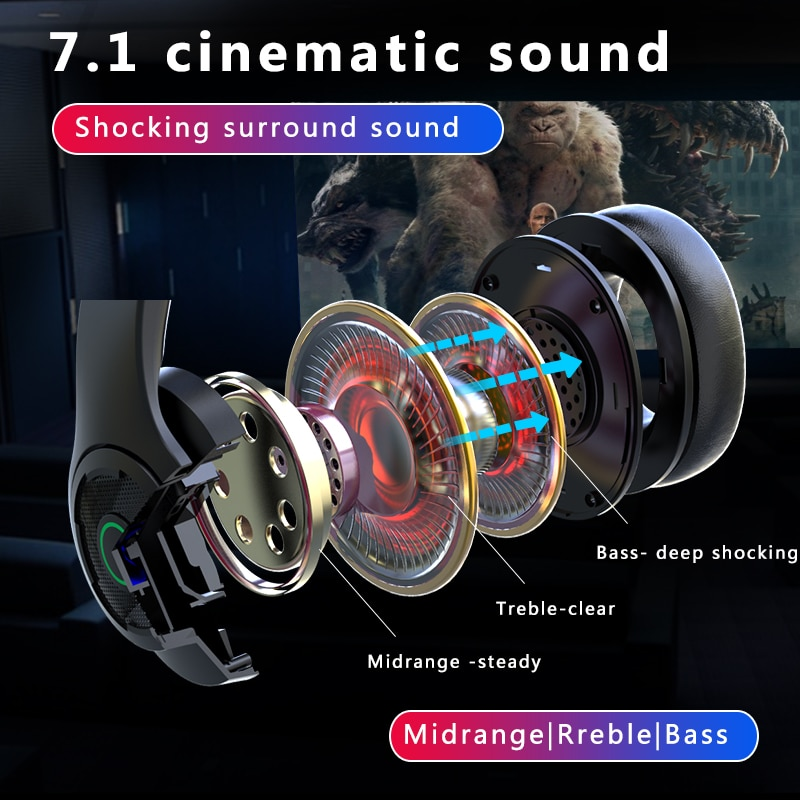 SUICEN A2 Headband Wireless Gaming Headphone Cinematic Shocking Surround Sound Stereo Headset Free Shipping enlarge