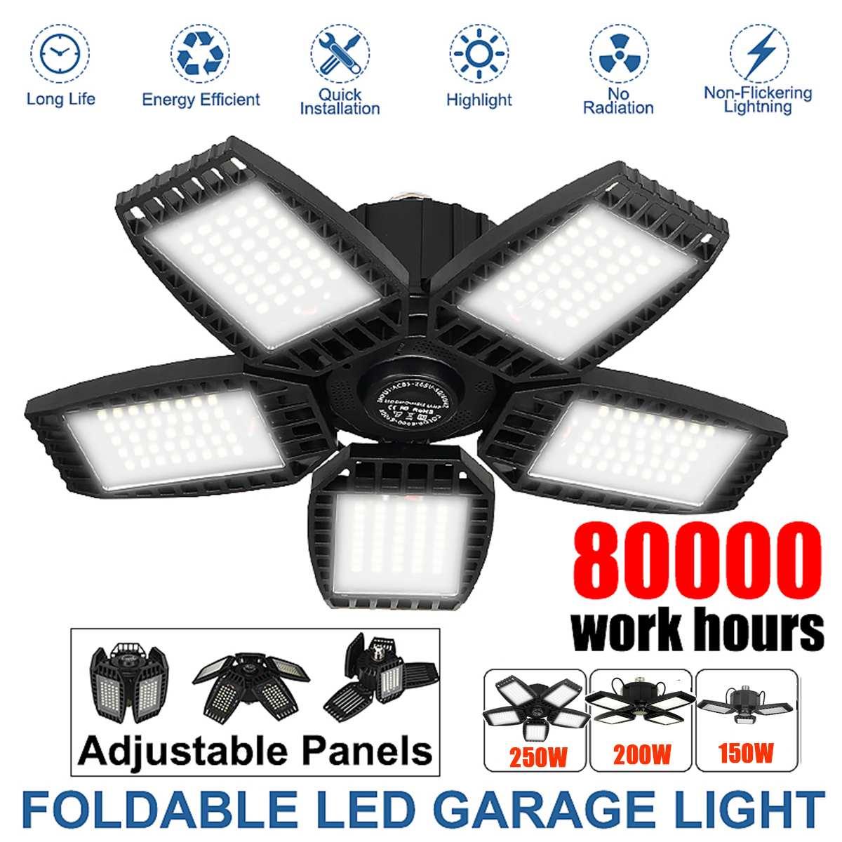 Новый Яркий промышленный светильник 40 Вт 60 Вт 80 Вт E27, светодиодный светильник для гаража 110 В 220 В, светодиодная промышленная лампа для высоких промышленных помещений для мастерской, склада