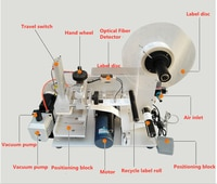 Top quality MT-60 semi-automatic flat bottle labeling machine flat surface labeler