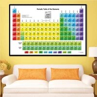 periodic table of the elements chart chemical science poster prints wall art painting wall pictures home decor %d0%ba%d0%b0%d1%80%d1%82%d0%b8%d0%bd%d1%8b %d0%bd%d0%b0 %d1%81%d1%82%d0%b5%d0%bd%d1%83