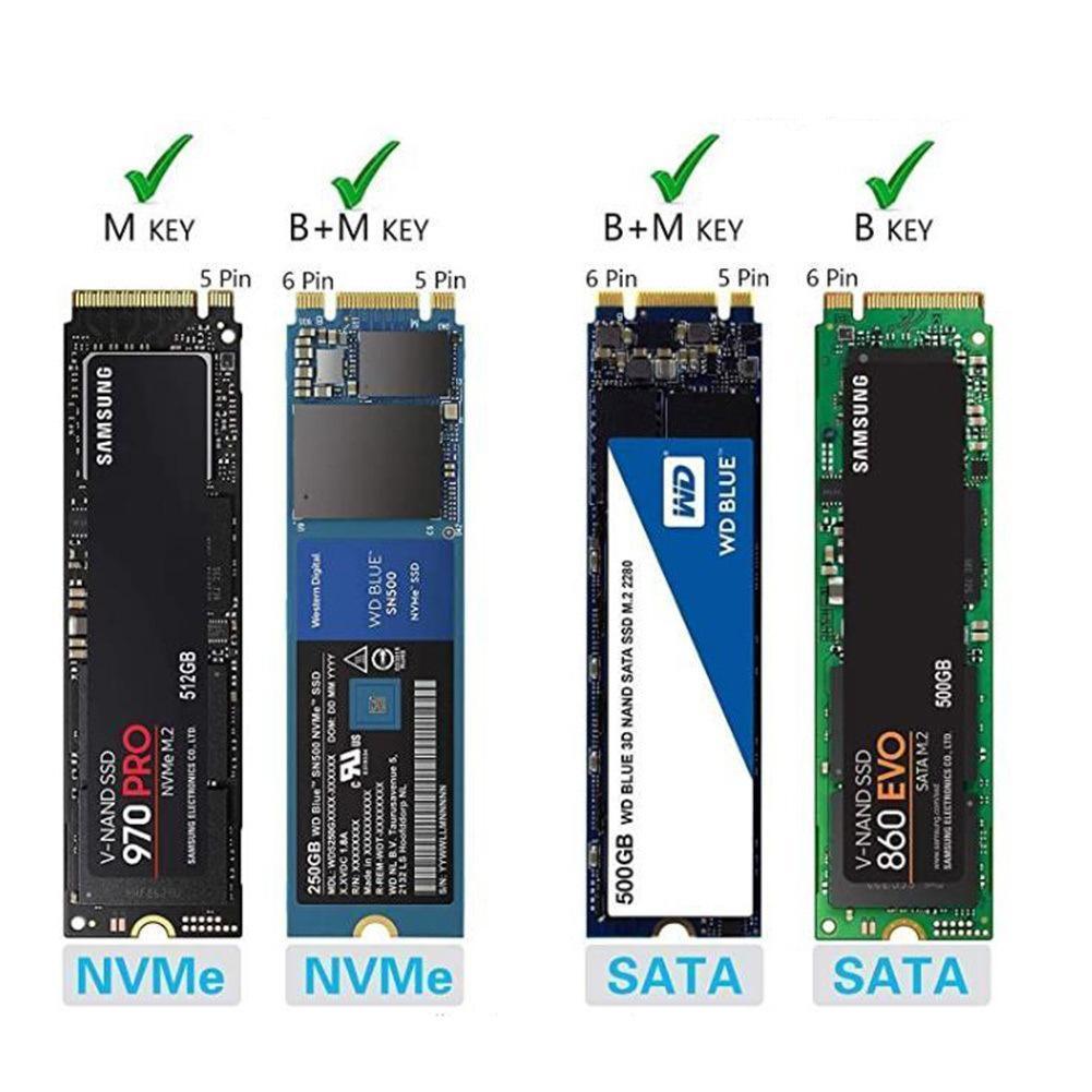 Корпус для жесткого диска M.2, корпус для жесткого диска без инструментов, поддерживает двухпротокольный корпус для жесткого диска SATA/NVME дво...