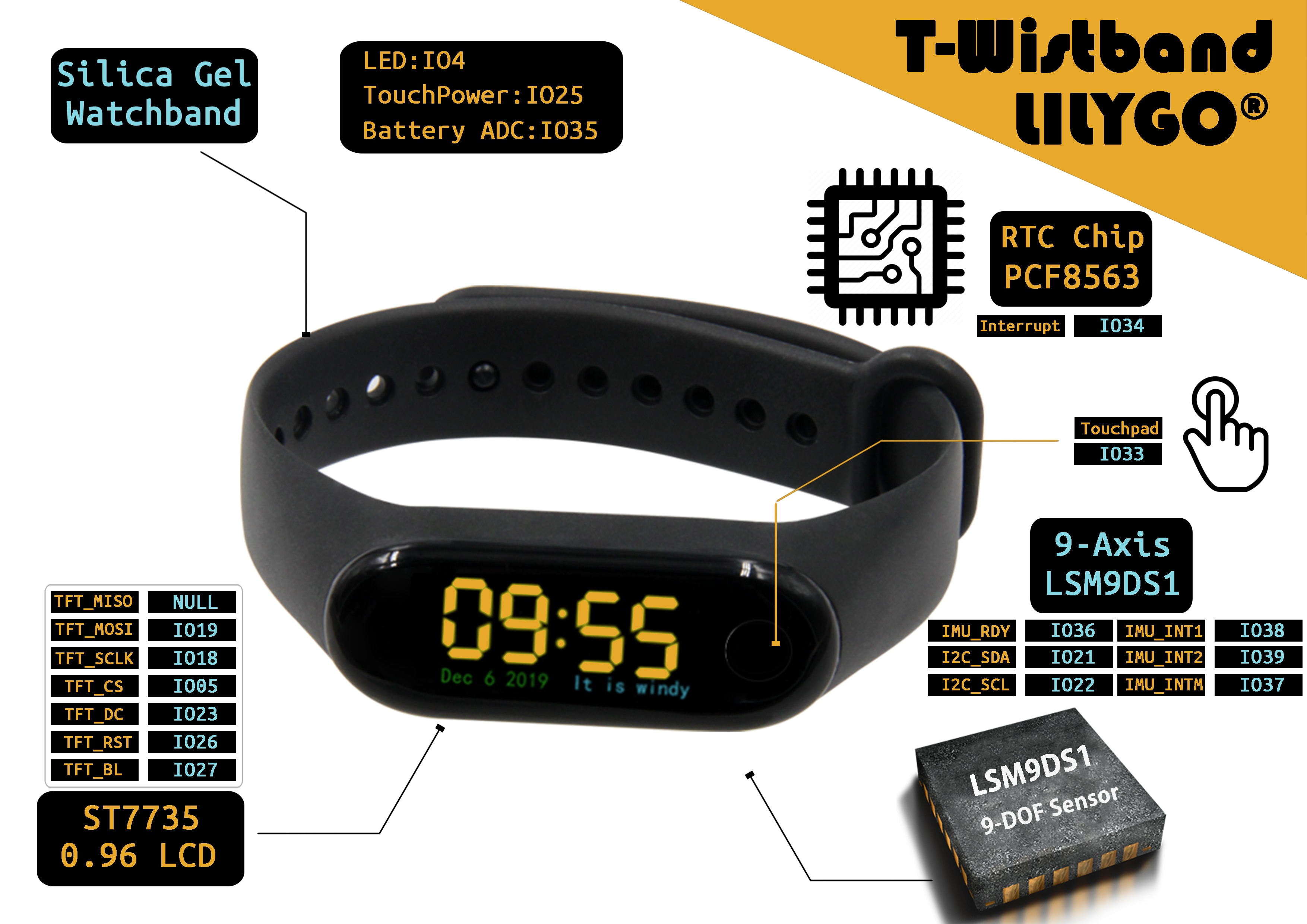 LILYGO®TTGO T-معصمه DIY برمجة الذكية سوار ESP32-PICO-D4 الرئيسي رقاقة 0.96 بوصة IPS شاشة سيليكون سوار حزام