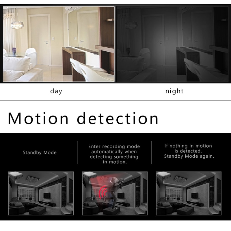 Mini Wifi DV Camera Full HD 1080P Night Vision Micro Secret Cam Motion Detection Video Voice Recorder Surveillance Camcorder enlarge