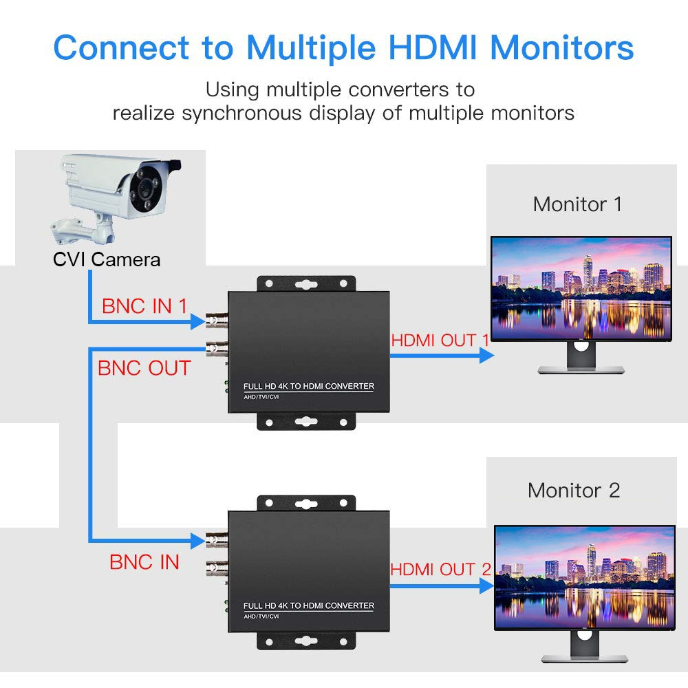 4k Full HD Video converter AHD to HDMI CCTV Camera 5MP TVI Camera  For CCTV Camera converter video enlarge
