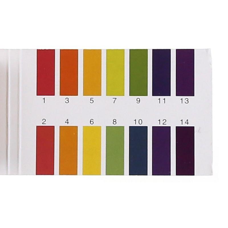 home-80-strips-pack-ph-test-strips-full-ph-meter-ph-controller-1-14st-indicator-litmus-test-paper-water-soilsting-kit-factory
