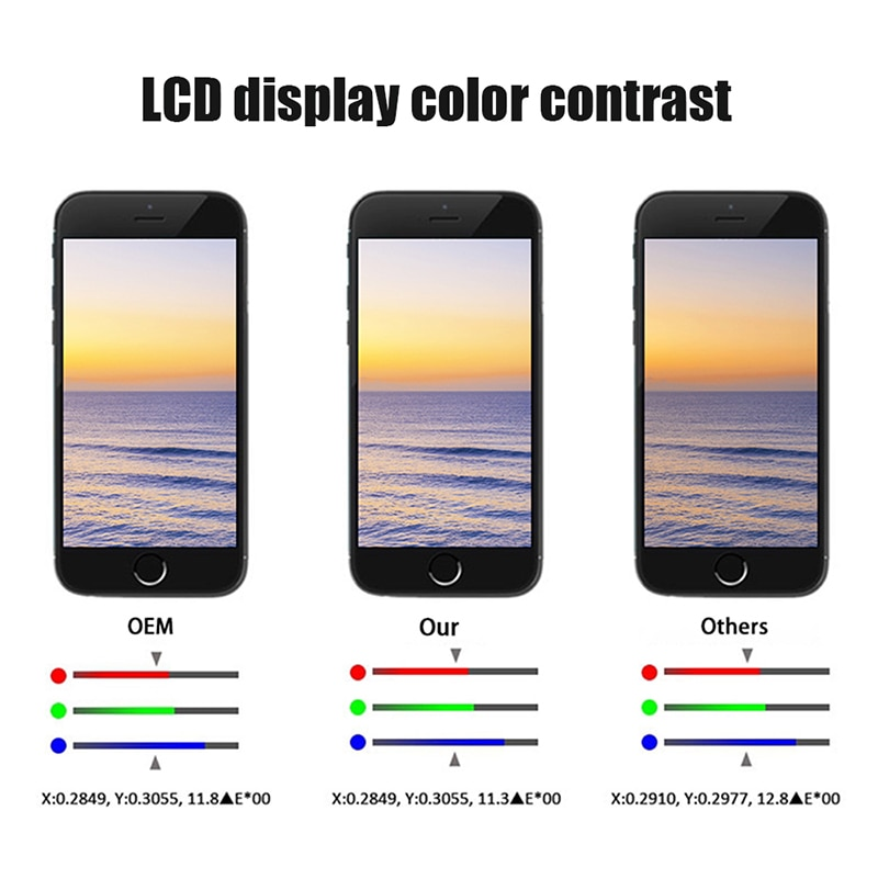 OLED Display For iPhone X XS XR 11 Pro Max LCD Touch Screen Replacement For iphone XR XS 11Pro Max No Dead Pixel+Tempered Glass enlarge