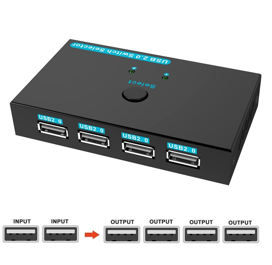USB Switch Selector KVM Switch Switcher 2 PCs Sharing 4 USB 2.0 Devices with One-Button Swapping and 2 Pack USB A to A Cable