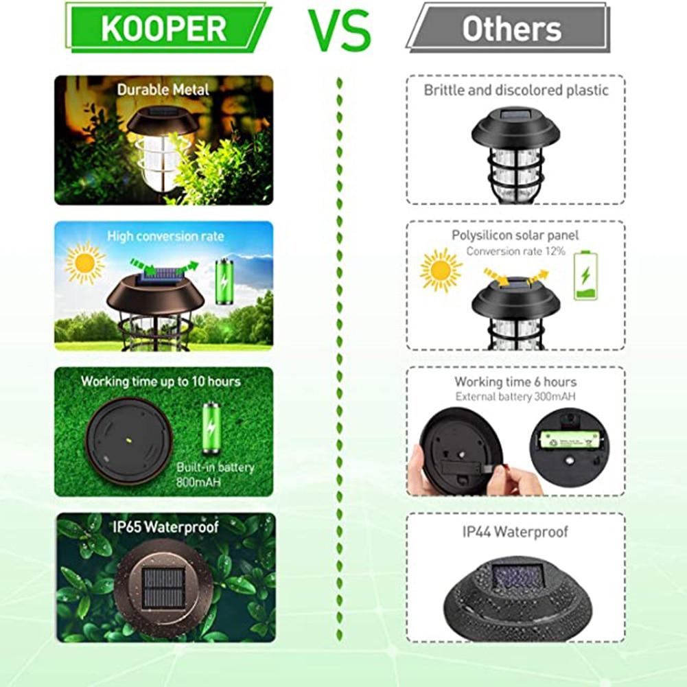 6 Pcs Solar Pathway Lights Outdoor IP65 Waterproof LED Solar Lights for Garden Patio J8 enlarge