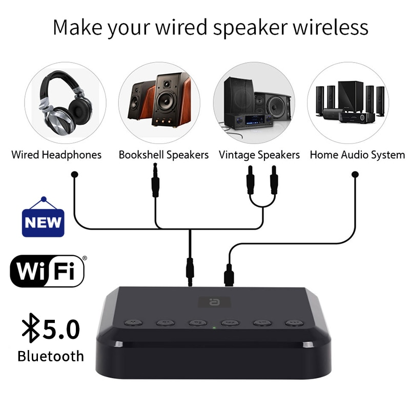 AliExpress - WIFI Wireless Audio Receiver Multiroom Bluetooth 5.0 Music Adapter for Optical HiFi Speakers System Airplay Spotify DLNA WR320
