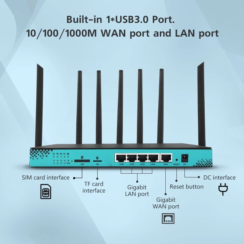5G Gigabit Wifi Router 802.11ac 1200 Mbps 5.8 Ghz CPE USB 3.0 Slot Dual band 2.4G&5.8G MT721A Chipset 5G Wireless Routers enlarge