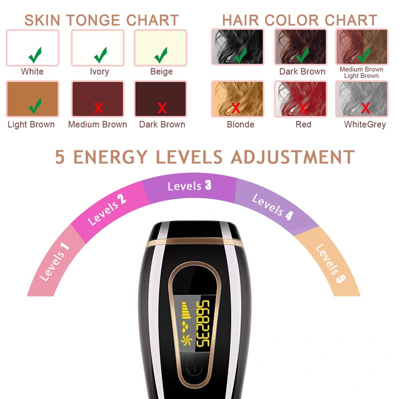 990000 Flash Professional Permanent IPL Epilator Laser Hair Removal Electric Photo Women Painless Hair remover Machine Epilator enlarge