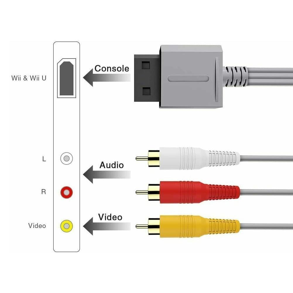1,8 M Cable AV para Nintendo para WII Mini para WII/consolas WII...