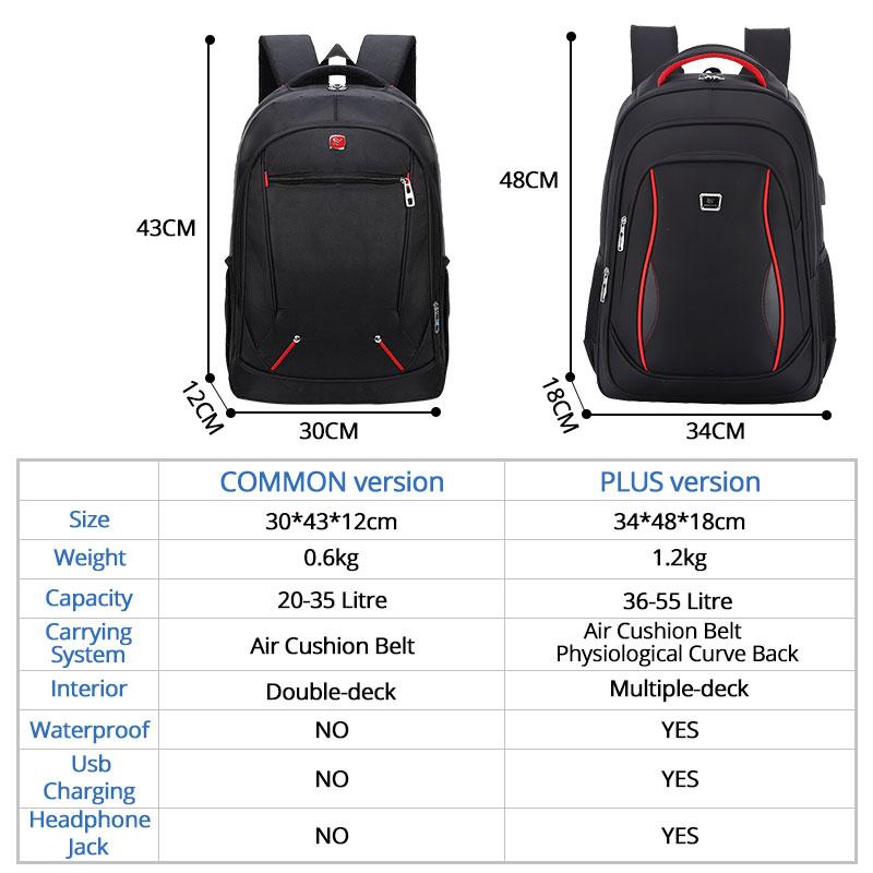 Vodootporni čvrsti veliki ruksak za muškarce torbe za laptop crni - Ruksaci - Foto 5