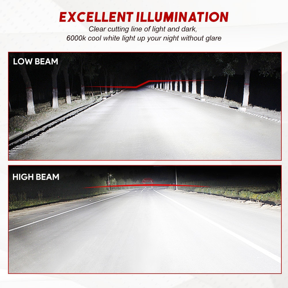 Купить с кэшбэком NOVSIGHT H4 LED H7 H11 H8 HB4 HB3 Auto Car Headlight Bulbs 50W 8000LM Car Styling 6000K led automotivo