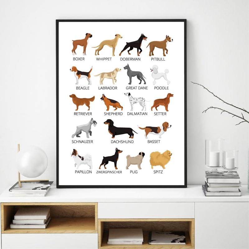 Настенный Декор для дома, живопись, искусство, печать на холсте, плакат, разные породы собак, коллекция, диаграмма, скандинавский стиль, совр...