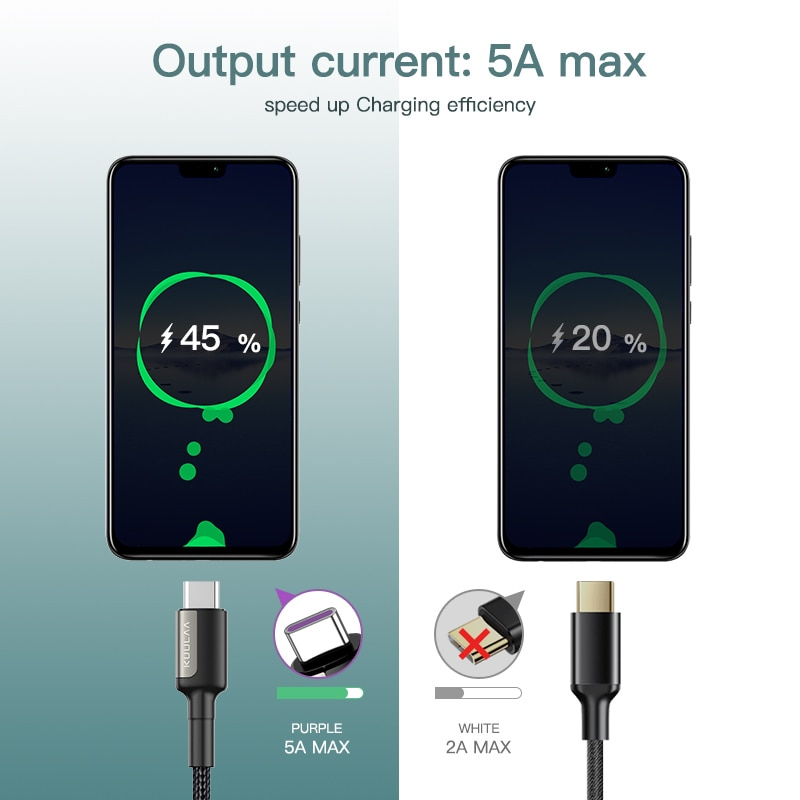 Купить с кэшбэком KUULAA 5A USB Type C Cable for Huawei Mate 20 Pro P20 Lite Supercharge USB C Fast Charging Cable Type-C Cable for Xiaomi mi 10t