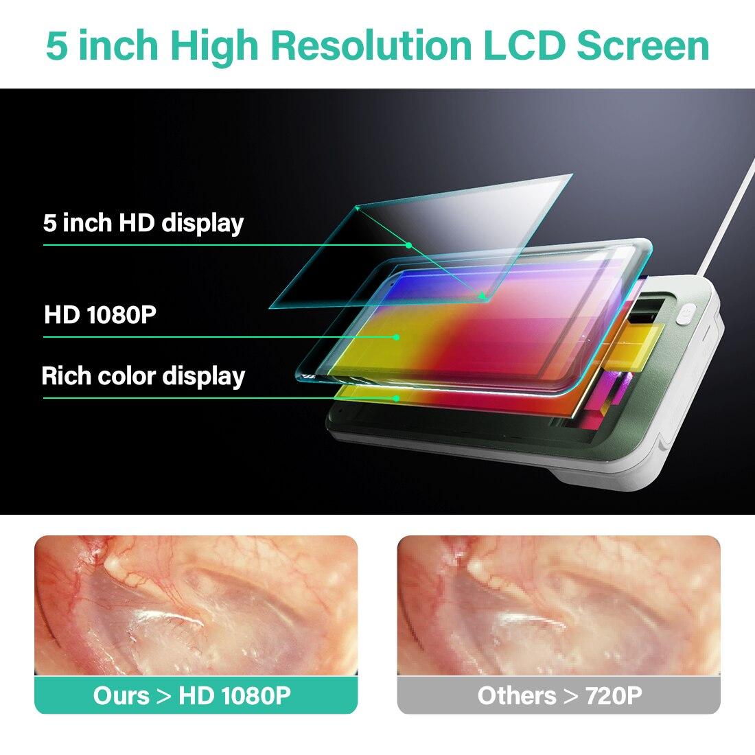 3.9mm HP 5 inch Screen Digital Otoscope Handheld Visual Ear Cleaning Scope Endoscope Earpick Camera Otoscope with 32GB TF Card