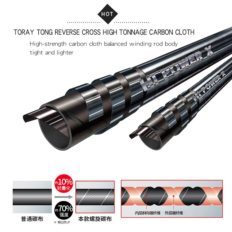 2020 NEW ARRIVAL  JAPAN Quality Full Fuji Surf Rod 4.2M 46T high-carbon 3 Sections BX Surf casting rods enlarge