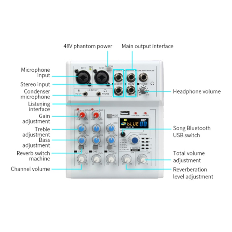 New E4 mini audio mixer 4 channel Phantom Power usb Sound card live stream mixing console mixer audio interface dsp mixing table enlarge